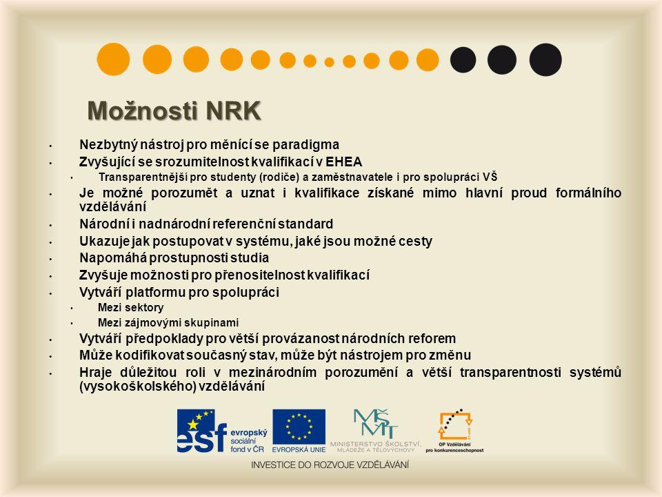Možnosti NRK Nezbytný nástroj pro měnící se paradigma Zvyšující se srozumitelnost kvalifikací v EHEA Transparentnější pro studenty (rodiče) a zaměstnavatele i pro spolupráci VŠ Je možné porozumět a uznat i kvalifikace získané mimo hlavní proud formálního vzdělávání Národní i nadnárodní referenční standard Ukazuje jak postupovat v systému, jaké jsou možné cesty Napomáhá prostupnosti studia Zvyšuje možnosti pro přenositelnost kvalifikací Vytváří platformu pro spolupráci Mezi sektory Mezi zájmovými skupinami Vytváří předpoklady pro větší provázanost národních reforem Může kodifikovat současný stav, může být nástrojem pro změnu Hraje důležitou roli v mezinárodním porozumění a větší transparentnosti systémů (vysokoškolského) vzdělávání