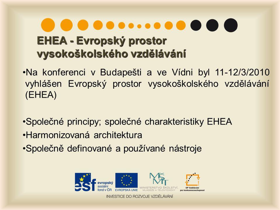 EHEA - Evropský prostor vysokoškolského vzdělávání Na konferenci v Budapešti a ve Vídni byl 11-12/3/2010 vyhlášen Evropský prostor vysokoškolského vzdělávání (EHEA) Společné principy; společné charakteristiky EHEA Harmonizovaná architektura Společně definované a používané nástroje