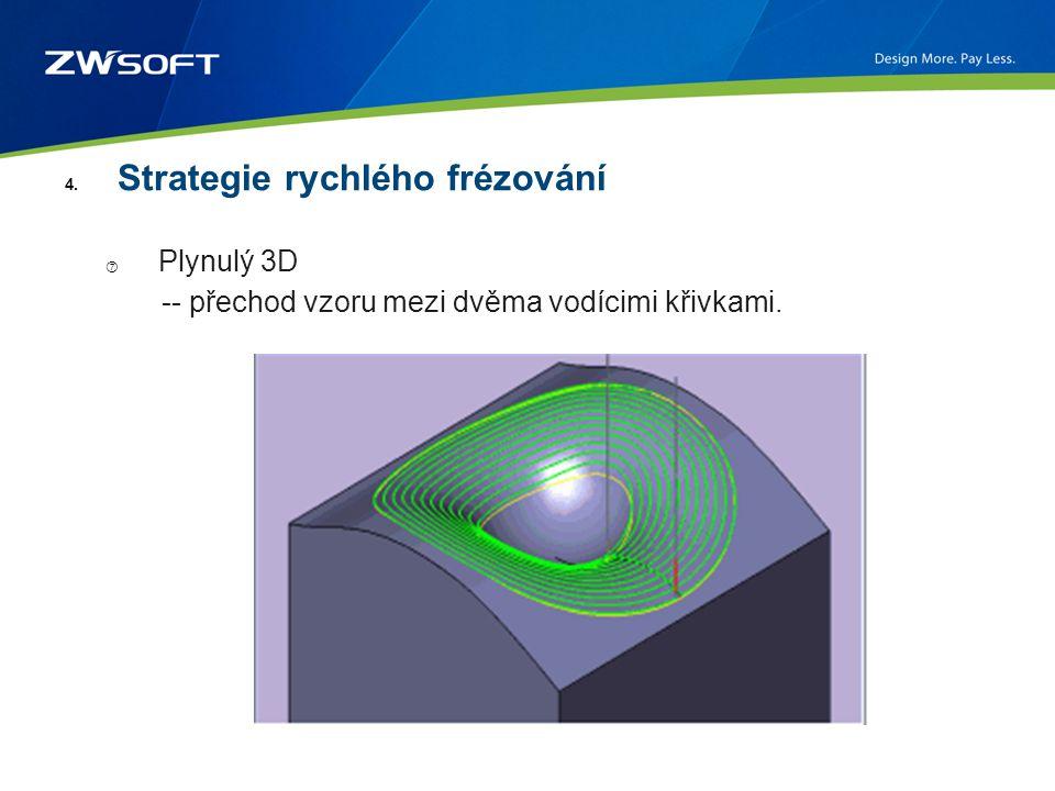 4. Strategie rychlého frézování ⑦ Plynulý 3D -- přechod vzoru mezi dvěma vodícimi křivkami.