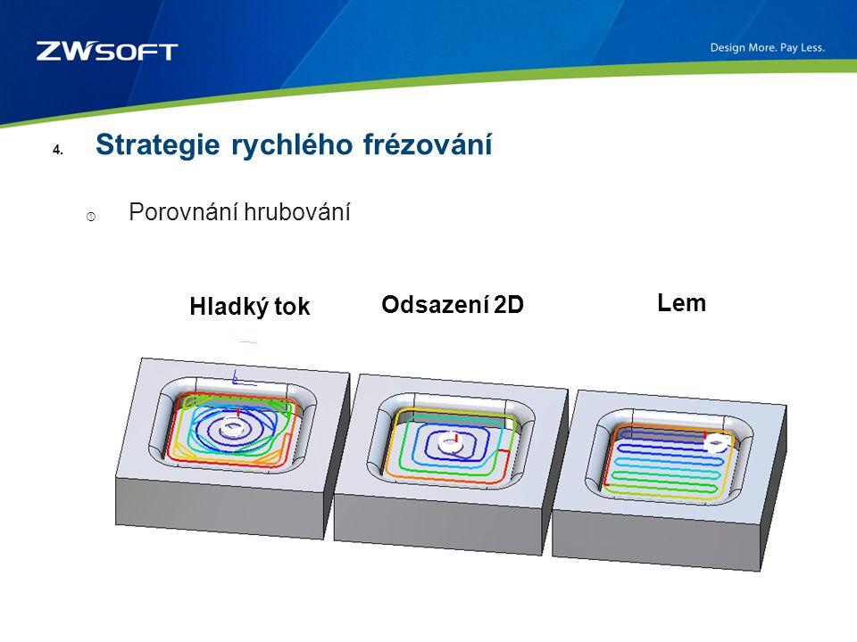 4. Strategie rychlého frézování ① Porovnání hrubování Hladký tok Odsazení 2D Lem