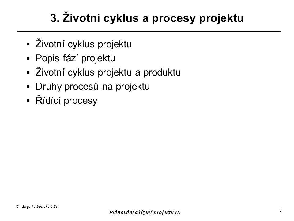 © Ing. V. Šebek, CSc. Plánování a řízení projektů IS 1 3. Životní cyklus a procesy projektu  Životní cyklus projektu  Popis fází projektu  Životní