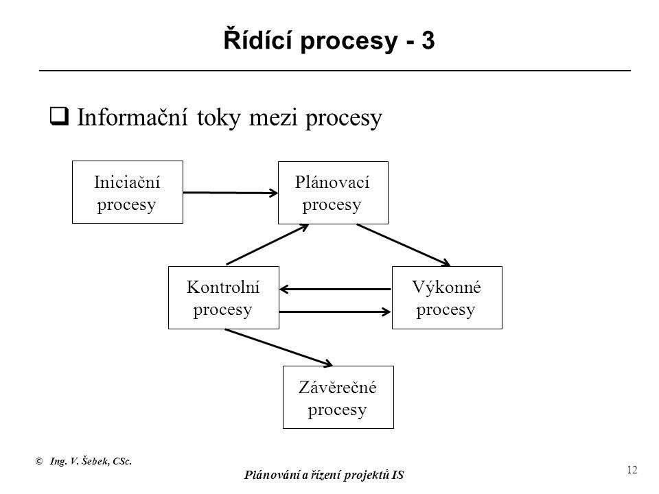 © Ing. V. Šebek, CSc. Plánování a řízení projektů IS 12 Řídící procesy - 3 Iniciační procesy Kontrolní procesy Plánovací procesy Výkonné procesy Závěr