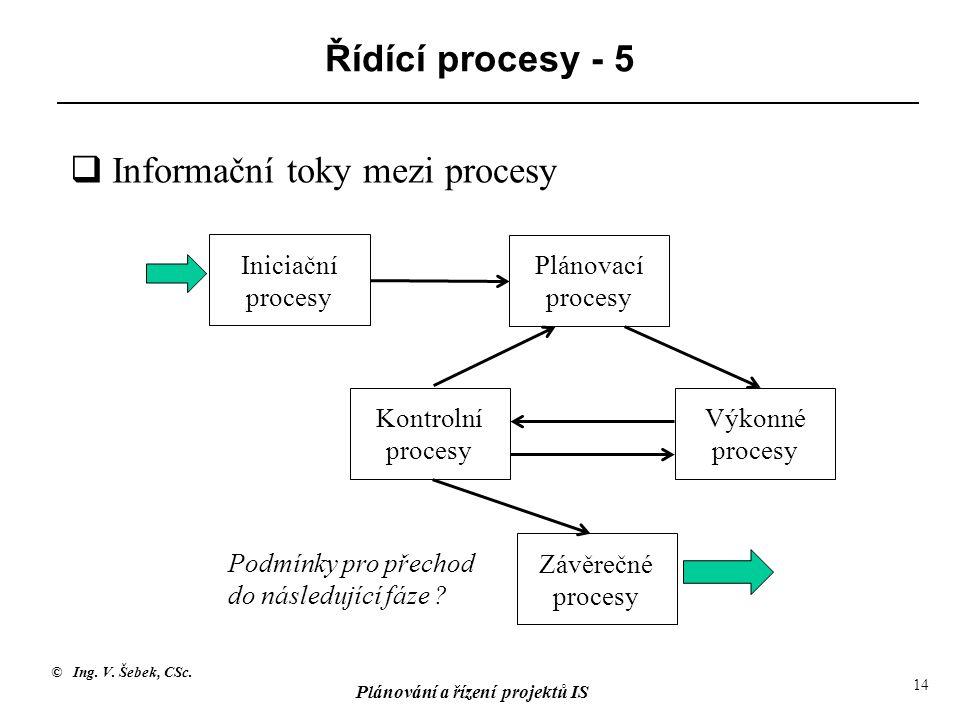 © Ing. V. Šebek, CSc. Plánování a řízení projektů IS 14 Řídící procesy - 5 Iniciační procesy Kontrolní procesy Plánovací procesy Výkonné procesy Závěr