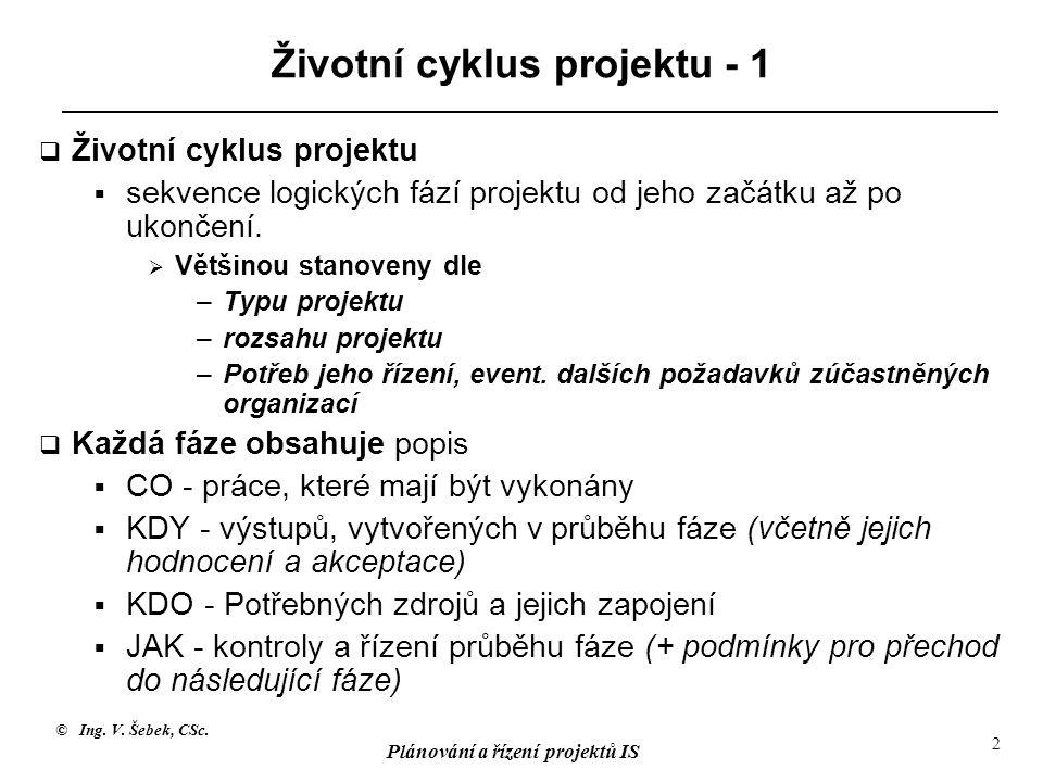 © Ing. V. Šebek, CSc. Plánování a řízení projektů IS 2 Životní cyklus projektu - 1  Životní cyklus projektu  sekvence logických fází projektu od jeh