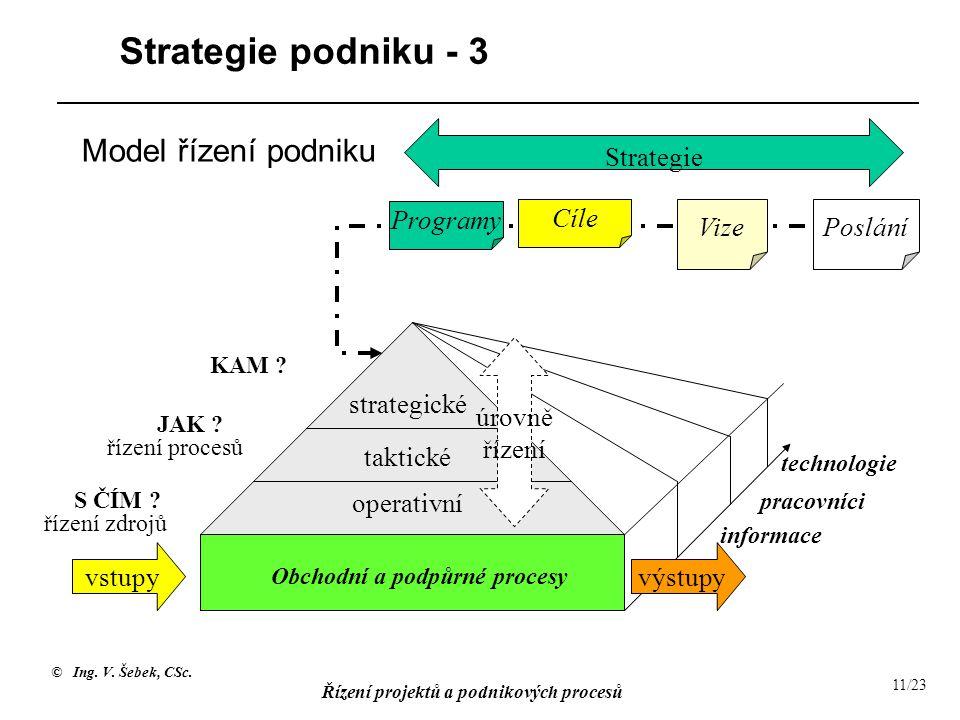 © Ing. V. Šebek, CSc. Řízení projektů a podnikových procesů 11/23 Strategie podniku - 3 strategické taktické operativní informace pracovníci technolog