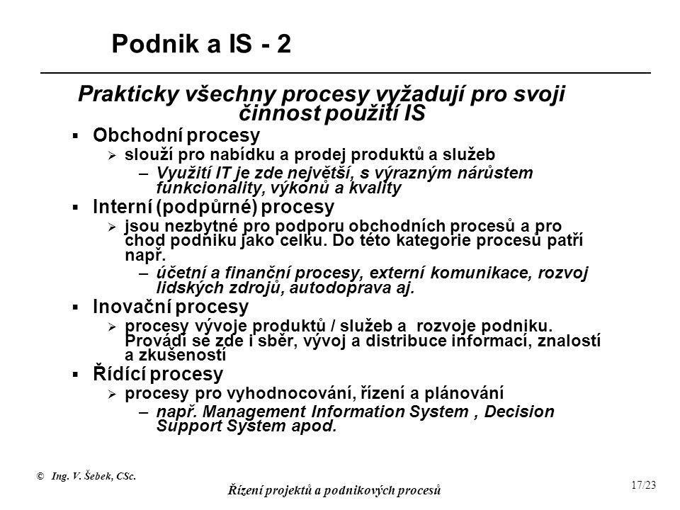 © Ing. V. Šebek, CSc. Řízení projektů a podnikových procesů 17/23 Podnik a IS - 2 Prakticky všechny procesy vyžadují pro svoji činnost použití IS  Ob