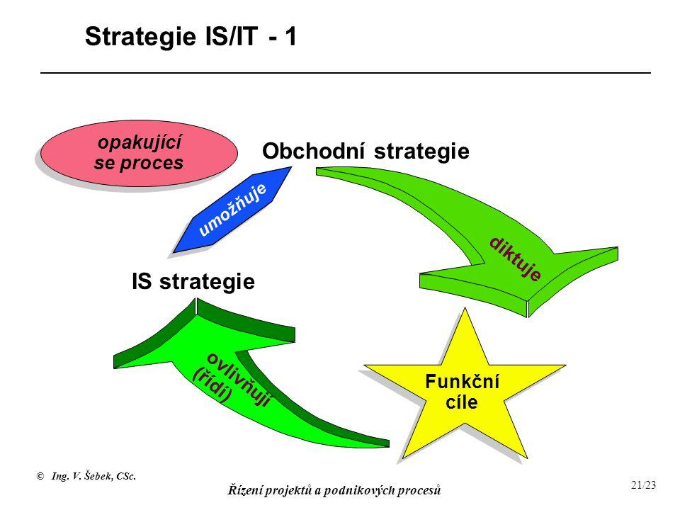 © Ing. V. Šebek, CSc. Řízení projektů a podnikových procesů 21/23 Strategie IS/IT - 1 Obchodní strategie IS strategie Funkční cíle diktuje ovlivňují (