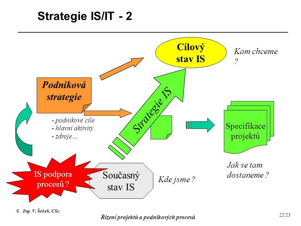 © Ing. V. Šebek, CSc. Řízení projektů a podnikových procesů 22/23 Strategie IS/IT - 2 Současný stav IS Cílový stav IS Strategie IS Specifikace projekt