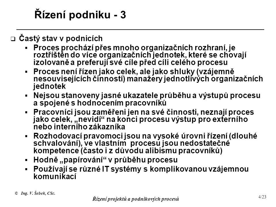 © Ing. V. Šebek, CSc. Řízení projektů a podnikových procesů 4/23 Řízení podniku - 3  Častý stav v podnicích  Proces prochází přes mnoho organizačníc