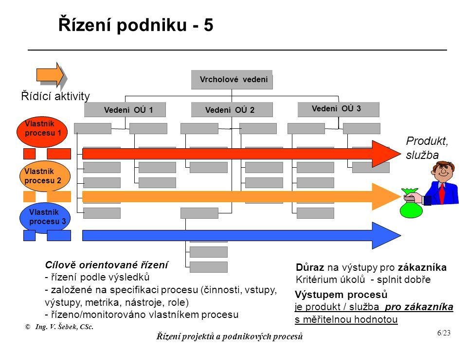 © Ing. V. Šebek, CSc. Řízení projektů a podnikových procesů 6/23 Vedení OÚ 1Vedení OÚ 2 Vedení OÚ 3 Vrcholové vedení Vlastník procesu 1 Vlastník proce