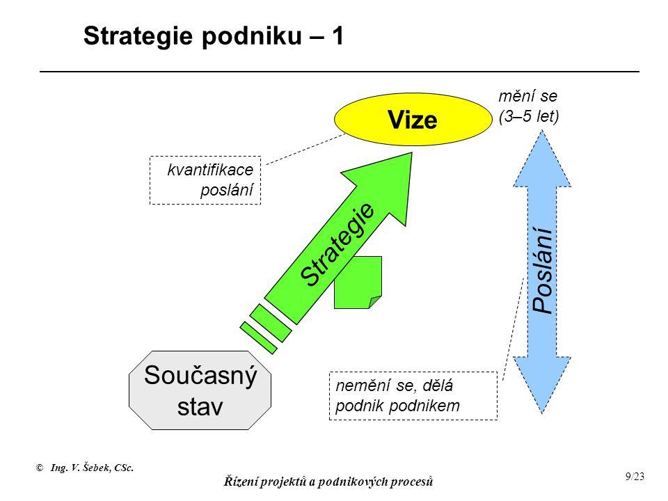 © Ing. V. Šebek, CSc. Řízení projektů a podnikových procesů 9/23 Strategie podniku – 1 Současný stav Vize Strategie Poslání nemění se, dělá podnik pod