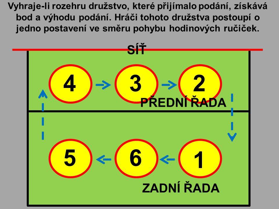 Vyhraje-li rozehru družstvo, které přijímalo podání, získává bod a výhodu podání.