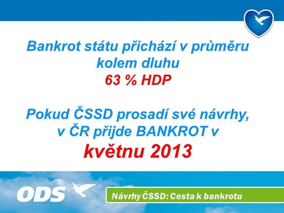 Návrhy ČSSD: Cesta k bankrotu Bankrot státu přichází v průměru kolem dluhu 63 % HDP Pokud ČSSD prosadí své návrhy, v ČR přijde BANKROT v květnu 2013
