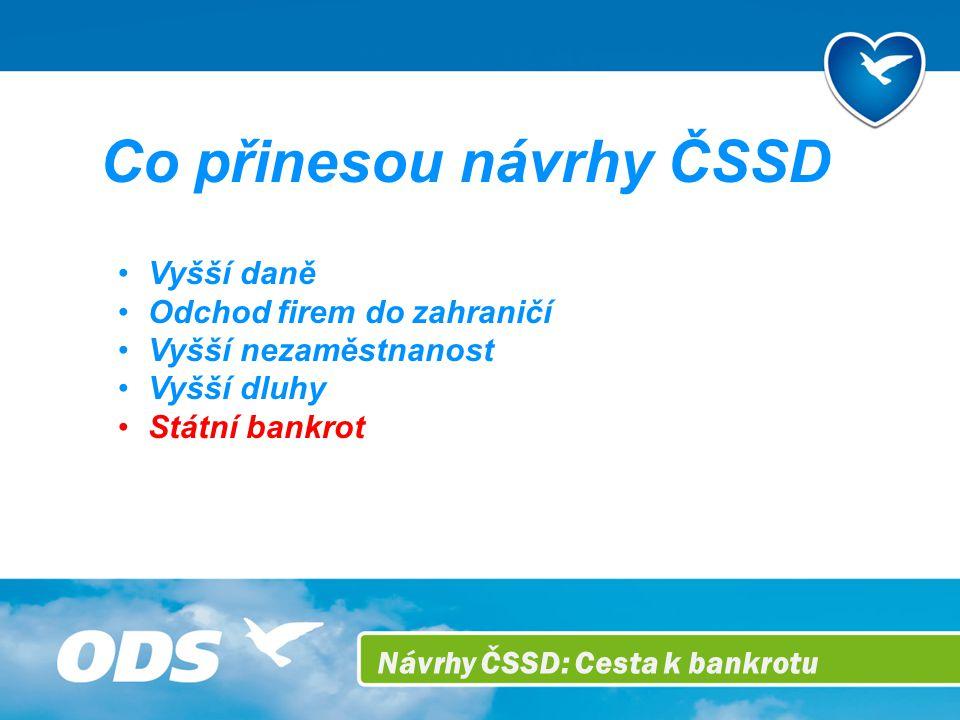 Návrhy ČSSD: Cesta k bankrotu Co přinesou návrhy ČSSD Vyšší daně Odchod firem do zahraničí Vyšší nezaměstnanost Vyšší dluhy Státní bankrot