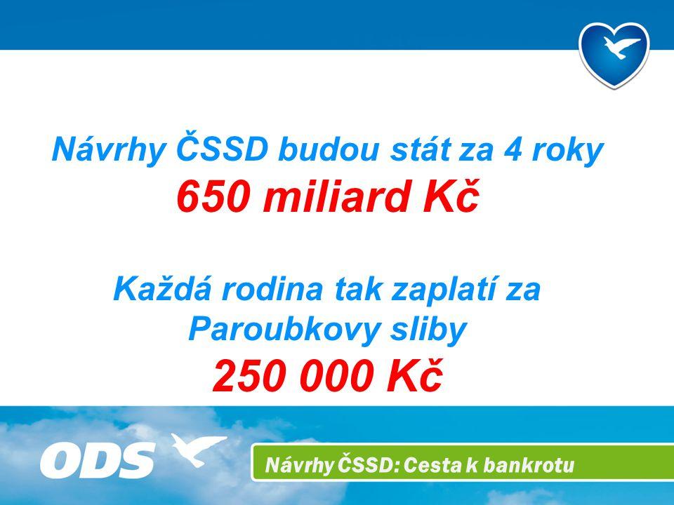 Návrhy ČSSD: Cesta k bankrotu Návrhy ČSSD budou stát za 4 roky 650 miliard Kč Každá rodina tak zaplatí za Paroubkovy sliby 250 000 Kč