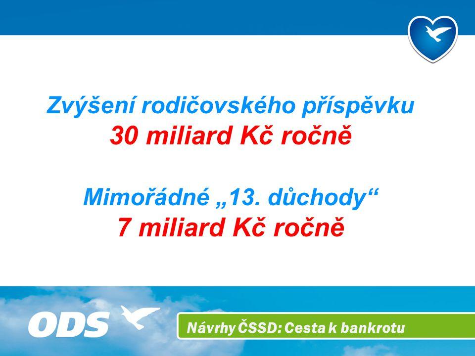 """Návrhy ČSSD: Cesta k bankrotu Zvýšení rodičovského příspěvku 30 miliard Kč ročně Mimořádné """"13."""