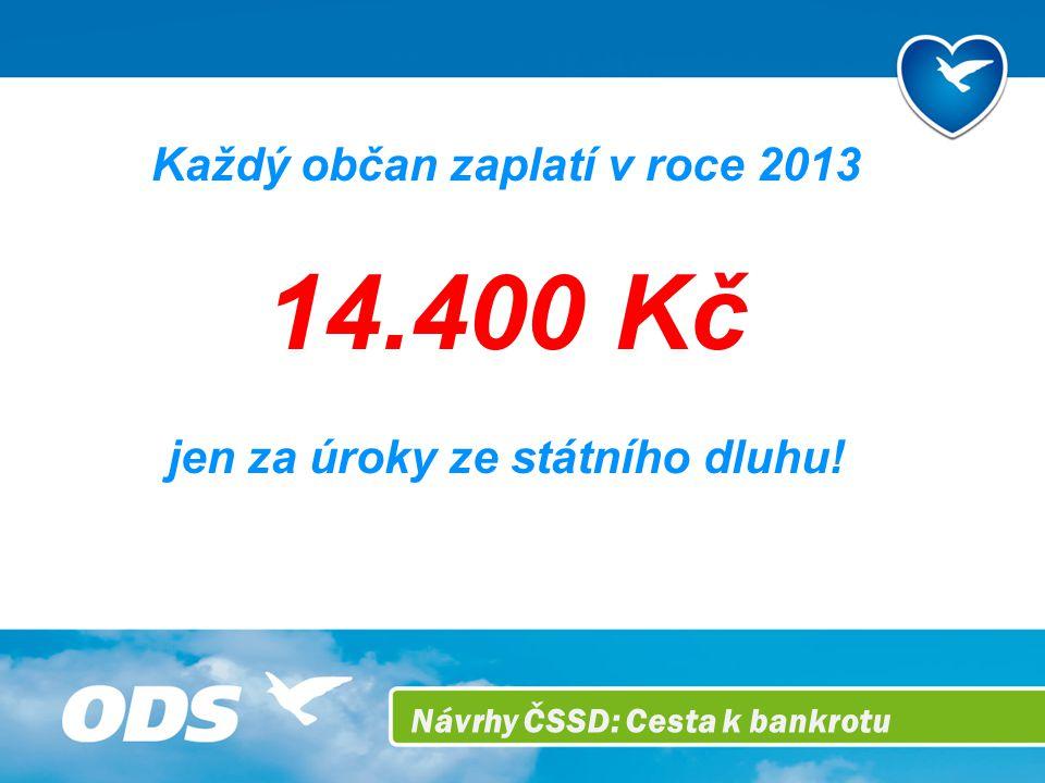 Návrhy ČSSD: Cesta k bankrotu Každý občan zaplatí v roce 2013 14.400 Kč jen za úroky ze státního dluhu!