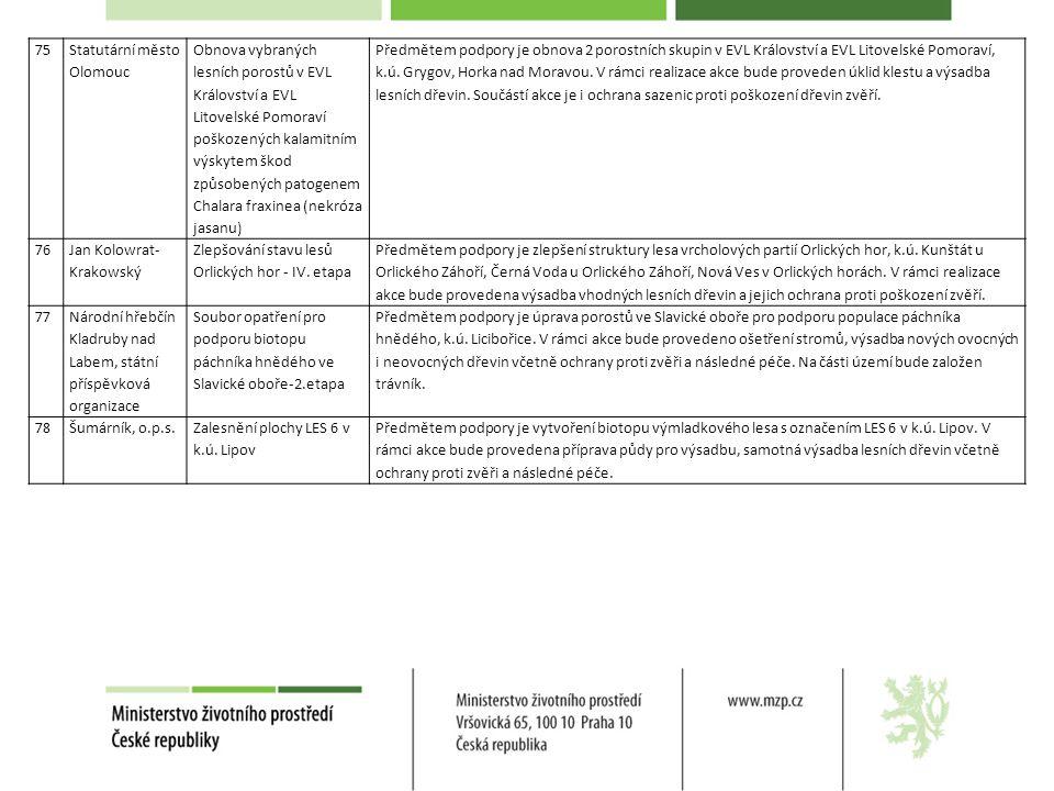 75 Statutární město Olomouc Obnova vybraných lesních porostů v EVL Království a EVL Litovelské Pomoraví poškozených kalamitním výskytem škod způsobených patogenem Chalara fraxinea (nekróza jasanu) Předmětem podpory je obnova 2 porostních skupin v EVL Království a EVL Litovelské Pomoraví, k.ú.
