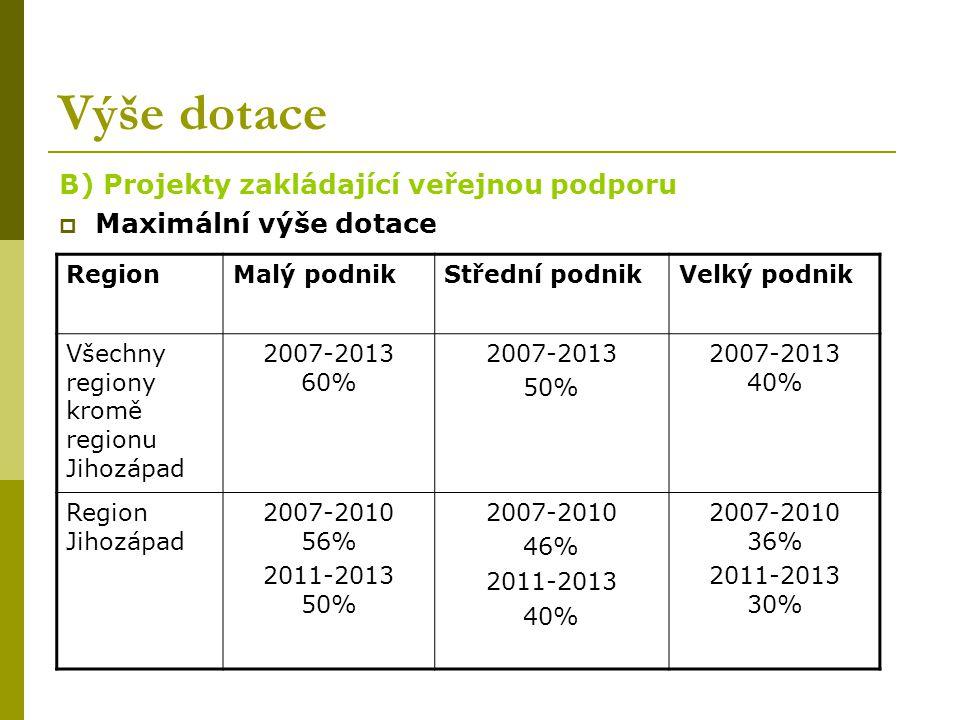 Výše dotace B) Projekty zakládající veřejnou podporu  Maximální výše dotace RegionMalý podnikStřední podnikVelký podnik Všechny regiony kromě regionu Jihozápad 2007-2013 60% 2007-2013 50% 2007-2013 40% Region Jihozápad 2007-2010 56% 2011-2013 50% 2007-2010 46% 2011-2013 40% 2007-2010 36% 2011-2013 30%