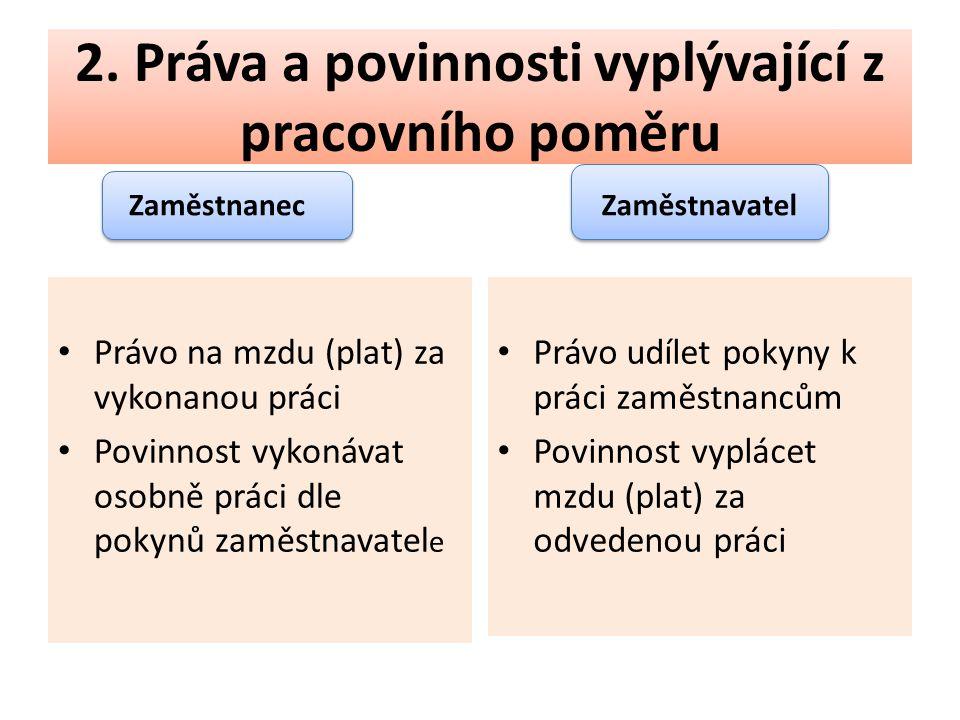 2. Práva a povinnosti vyplývající z pracovního poměru Zaměstnanec Právo na mzdu (plat) za vykonanou práci Povinnost vykonávat osobně práci dle pokynů