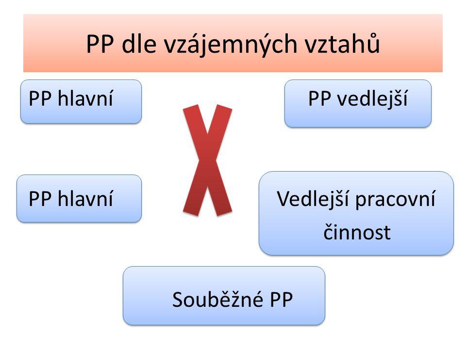 PP dle vzájemných vztahů PP hlavní PP vedlejší PP hlavní Vedlejší pracovní činnost Souběžné PP