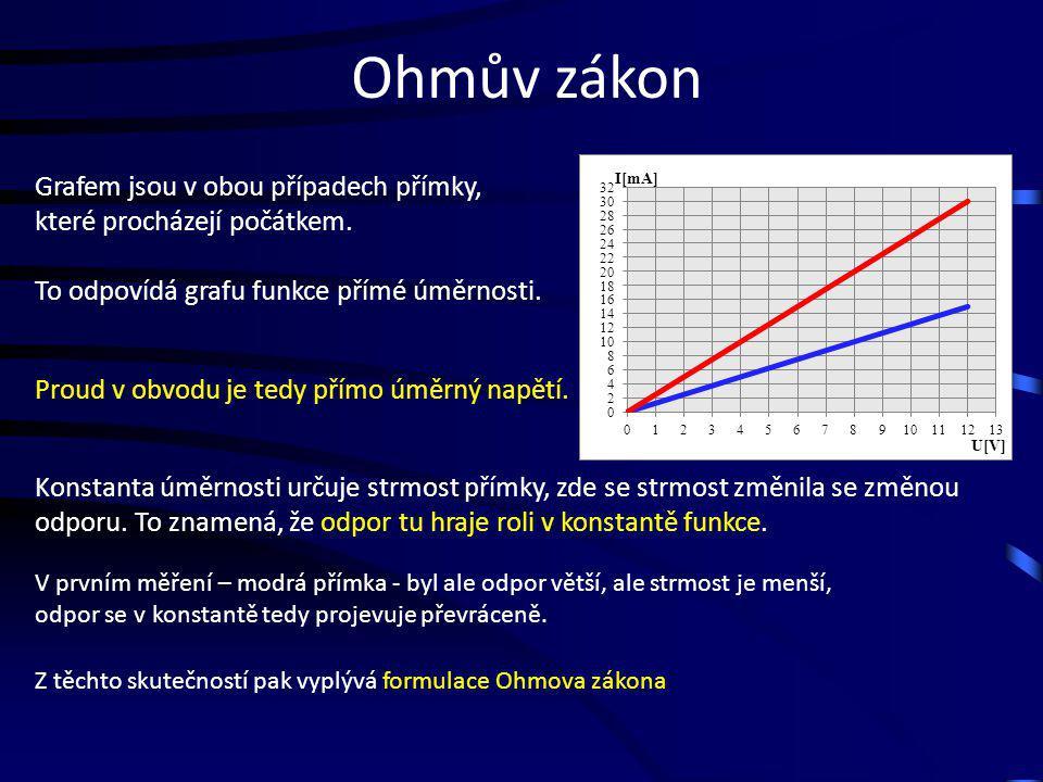 Ohmův zákon Proud v obvodu je tedy přímo úměrný napětí. Grafem jsou v obou případech přímky, které procházejí počátkem. To odpovídá grafu funkce přímé