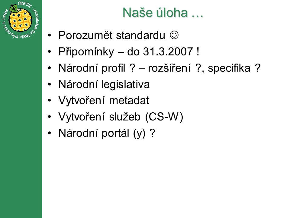 Naše úloha … Porozumět standardu Připomínky – do 31.3.2007 ! Národní profil ? – rozšíření ?, specifika ? Národní legislativa Vytvoření metadat Vytvoře