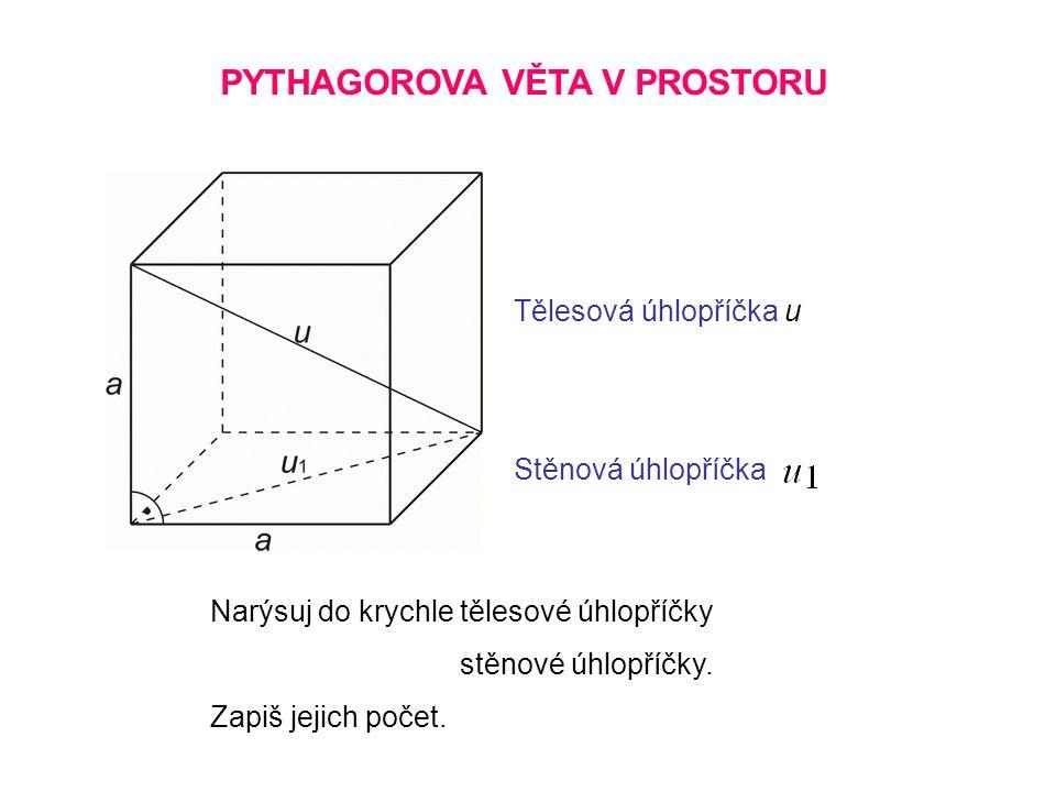 PYTHAGOROVA VĚTA V PROSTORU Tělesová úhlopříčka u Stěnová úhlopříčka Narýsuj do krychle tělesové úhlopříčky stěnové úhlopříčky. Zapiš jejich počet.