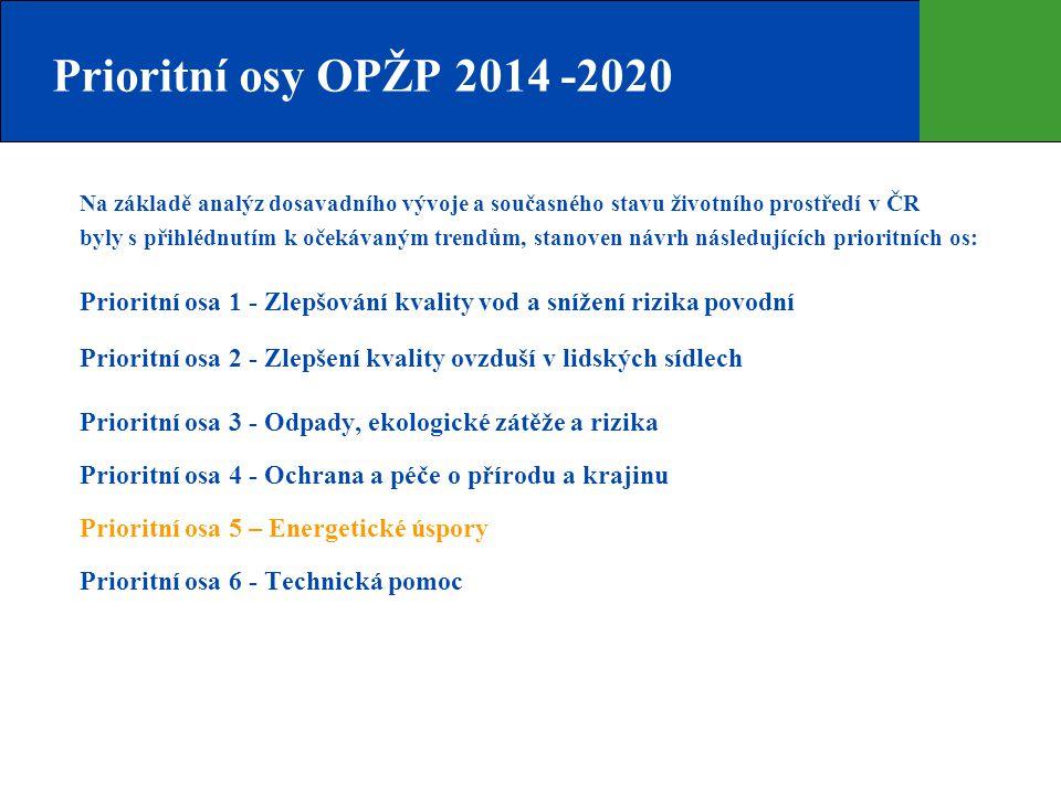 Prioritní osy OPŽP 2014 -2020 Na základě analýz dosavadního vývoje a současného stavu životního prostředí v ČR byly s přihlédnutím k očekávaným trendů
