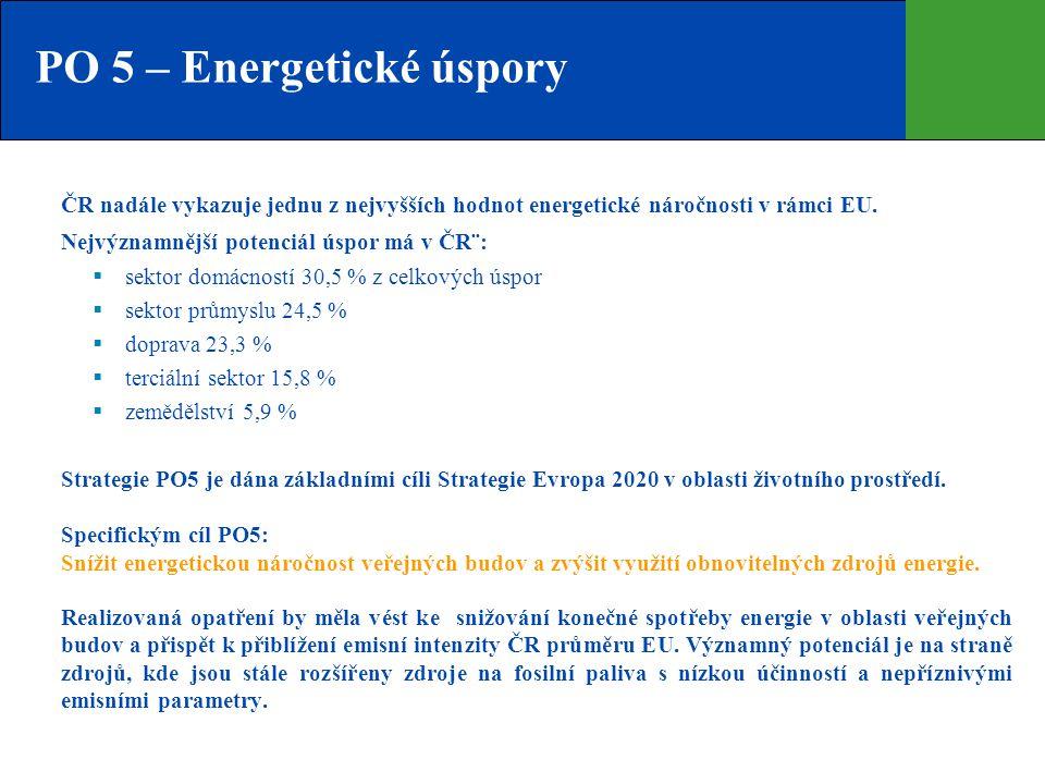 PO 5 – Energetické úspory ČR nadále vykazuje jednu z nejvyšších hodnot energetické náročnosti v rámci EU. Nejvýznamnější potenciál úspor má v ČR¨:  s