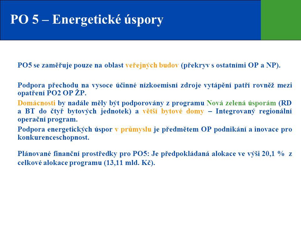 PO 5 – Energetické úspory  PO5 se zaměřuje pouze na oblast veřejných budov (překryv s ostatními OP a NP). Podpora přechodu na vysoce účinné nízkoemis
