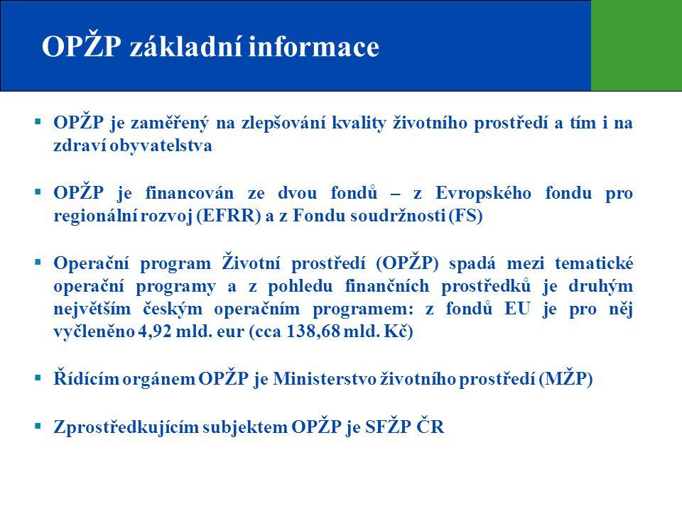 OPŽP je zaměřený na zlepšování kvality životního prostředí a tím i na zdraví obyvatelstva  OPŽP je financován ze dvou fondů – z Evropského fondu pr