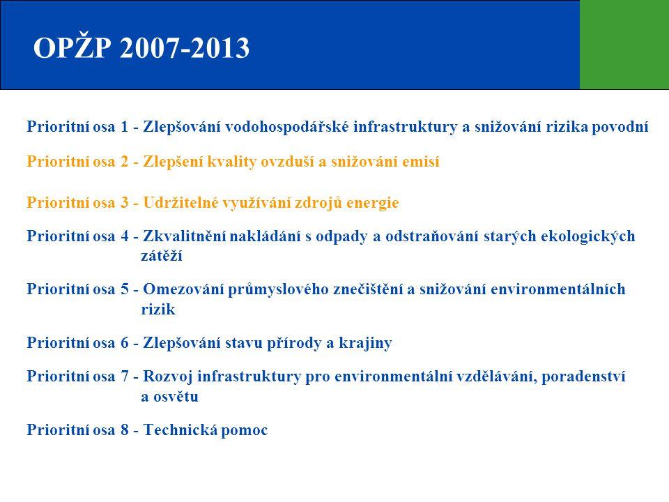OPŽP 2007-2013 Prioritní osa 1 - Zlepšování vodohospodářské infrastruktury a snižování rizika povodní Prioritní osa 2 - Zlepšení kvality ovzduší a sni