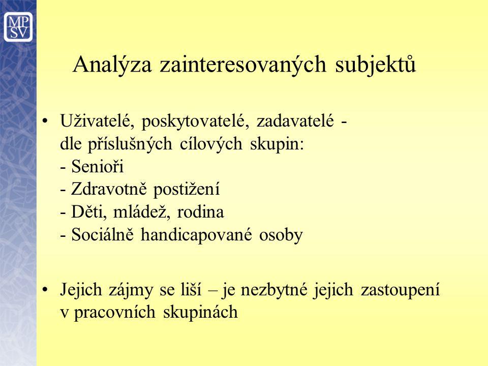 Analýza zainteresovaných subjektů Uživatelé, poskytovatelé, zadavatelé - dle příslušných cílových skupin: - Senioři - Zdravotně postižení - Děti, mlád