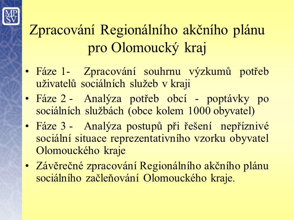 Zpracování Regionálního akčního plánu pro Olomoucký kraj Fáze 1- Zpracování souhrnu výzkumů potřeb uživatelů sociálních služeb v kraji Fáze 2 -Analýza