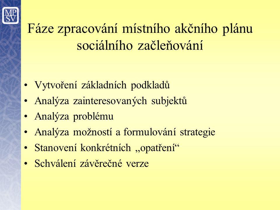 Fáze zpracování místního akčního plánu sociálního začleňování Vytvoření základních podkladů Analýza zainteresovaných subjektů Analýza problému Analýza