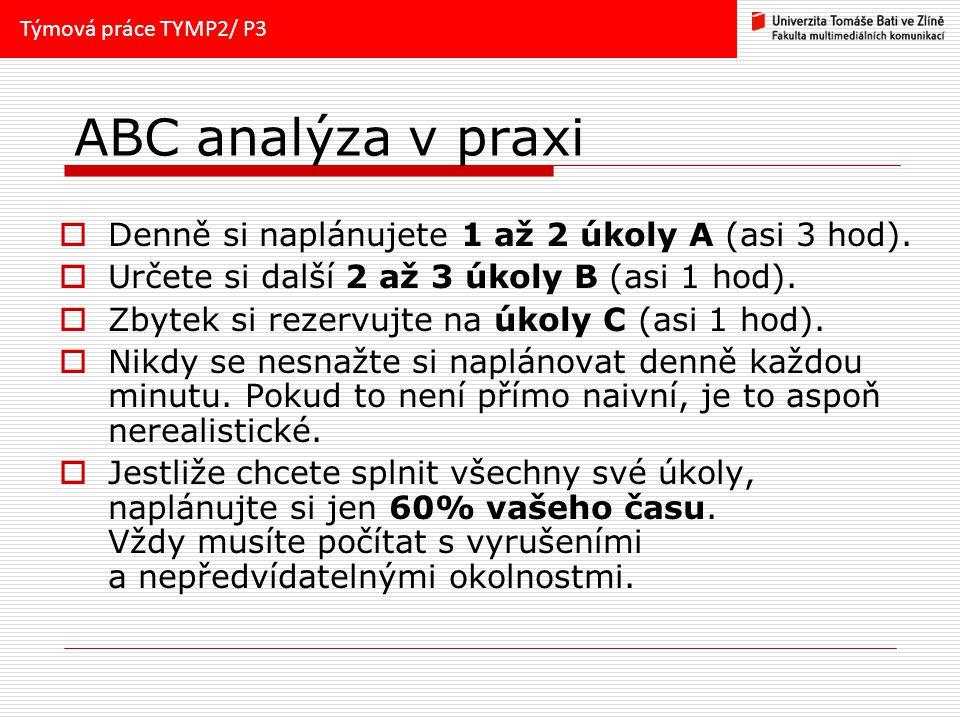 ABC analýza v praxi  Denně si naplánujete 1 až 2 úkoly A (asi 3 hod).  Určete si další 2 až 3 úkoly B (asi 1 hod).  Zbytek si rezervujte na úkoly C
