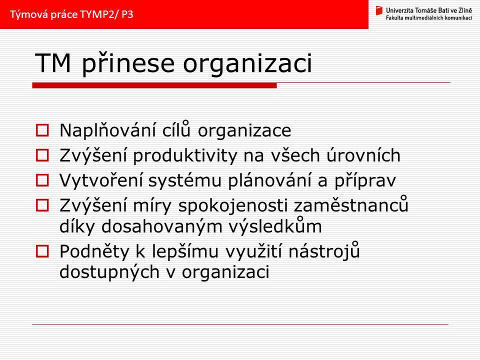 TM přinese organizaci  Naplňování cílů organizace  Zvýšení produktivity na všech úrovních  Vytvoření systému plánování a příprav  Zvýšení míry spo