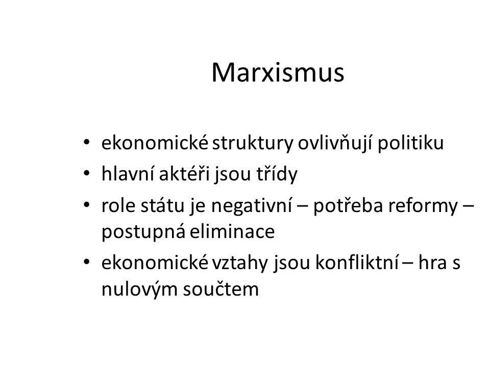 Marxismus ekonomické struktury ovlivňují politiku hlavní aktéři jsou třídy role státu je negativní – potřeba reformy – postupná eliminace ekonomické v
