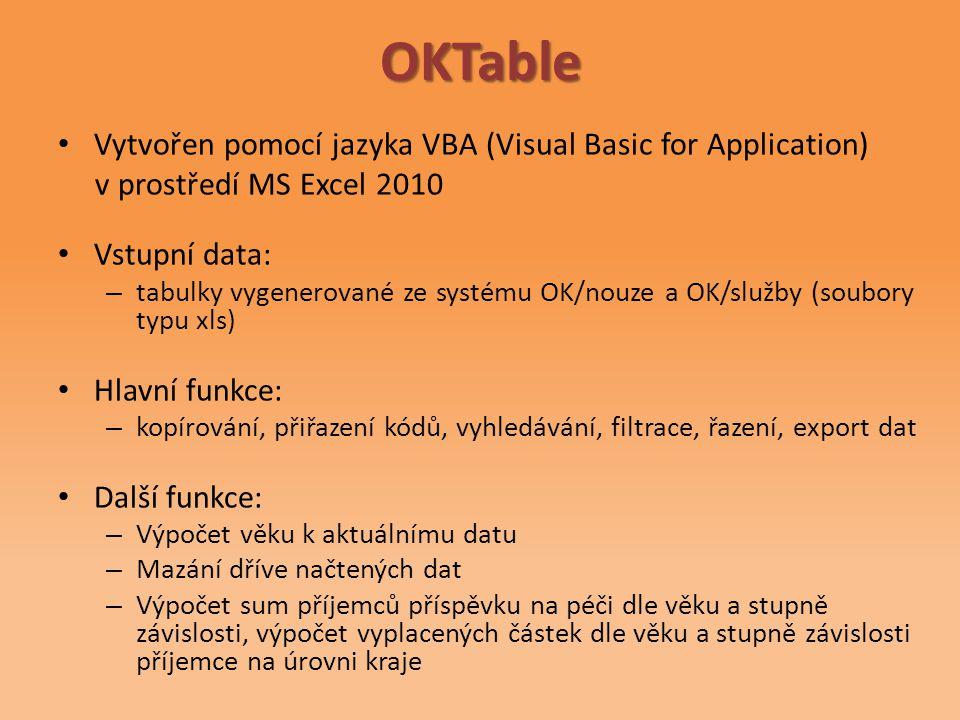 OKTable Vytvořen pomocí jazyka VBA (Visual Basic for Application) v prostředí MS Excel 2010 Vstupní data: – tabulky vygenerované ze systému OK/nouze a OK/služby (soubory typu xls) Hlavní funkce: – kopírování, přiřazení kódů, vyhledávání, filtrace, řazení, export dat Další funkce: – Výpočet věku k aktuálnímu datu – Mazání dříve načtených dat – Výpočet sum příjemců příspěvku na péči dle věku a stupně závislosti, výpočet vyplacených částek dle věku a stupně závislosti příjemce na úrovni kraje