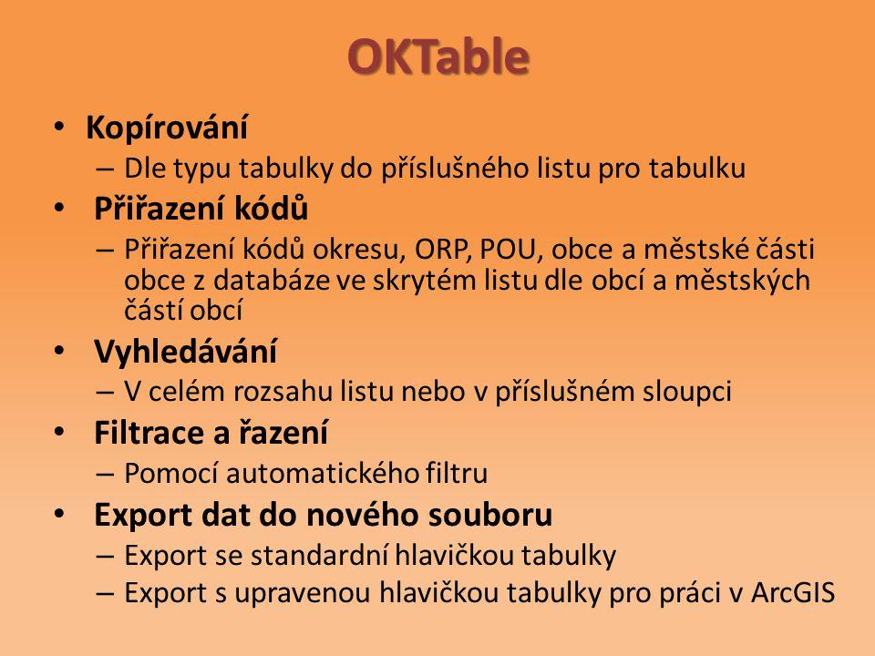 OKTable - ukázka
