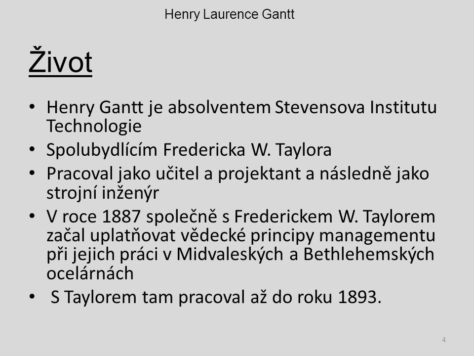 Život Henry Gantt je absolventem Stevensova Institutu Technologie Spolubydlícím Fredericka W. Taylora Pracoval jako učitel a projektant a následně jak