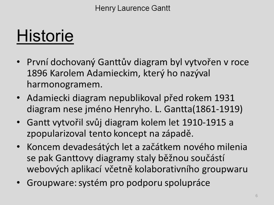 Historie První dochovaný Ganttův diagram byl vytvořen v roce 1896 Karolem Adamieckim, který ho nazýval harmonogramem. Adamiecki diagram nepublikoval p