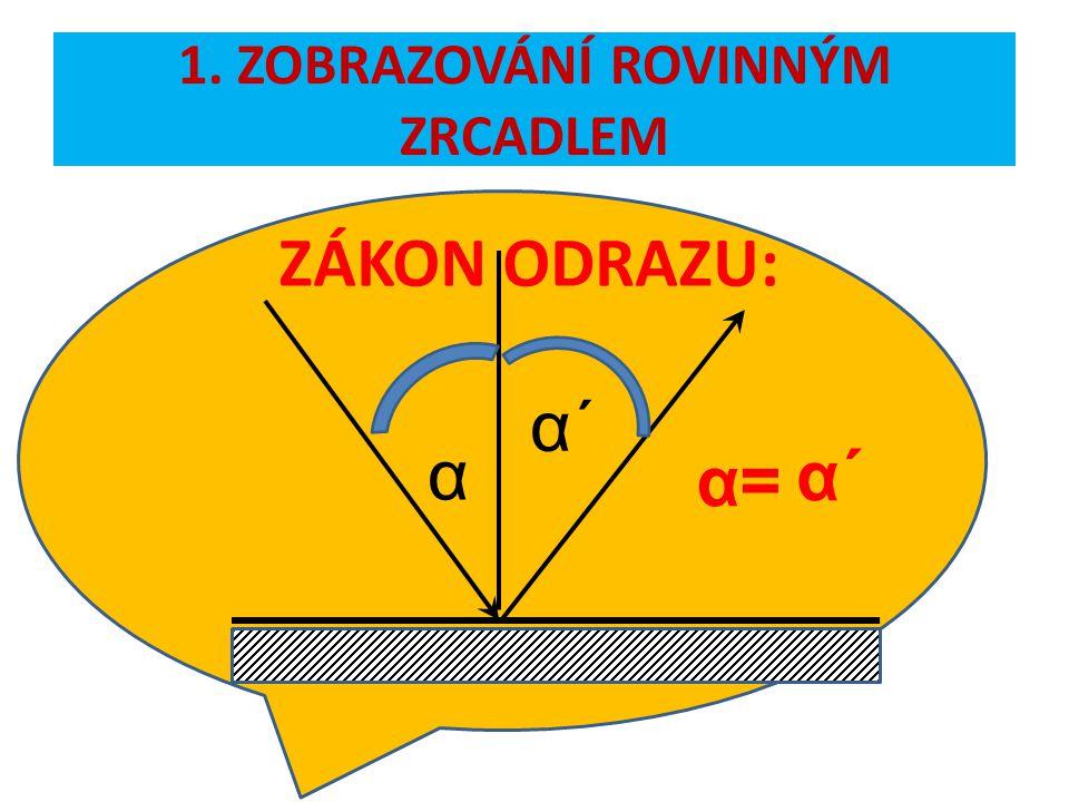 1. ZOBRAZOVÁNÍ ROVINNÝM ZRCADLEM ZÁKON ODRAZU: α α´α´ α=α= α´
