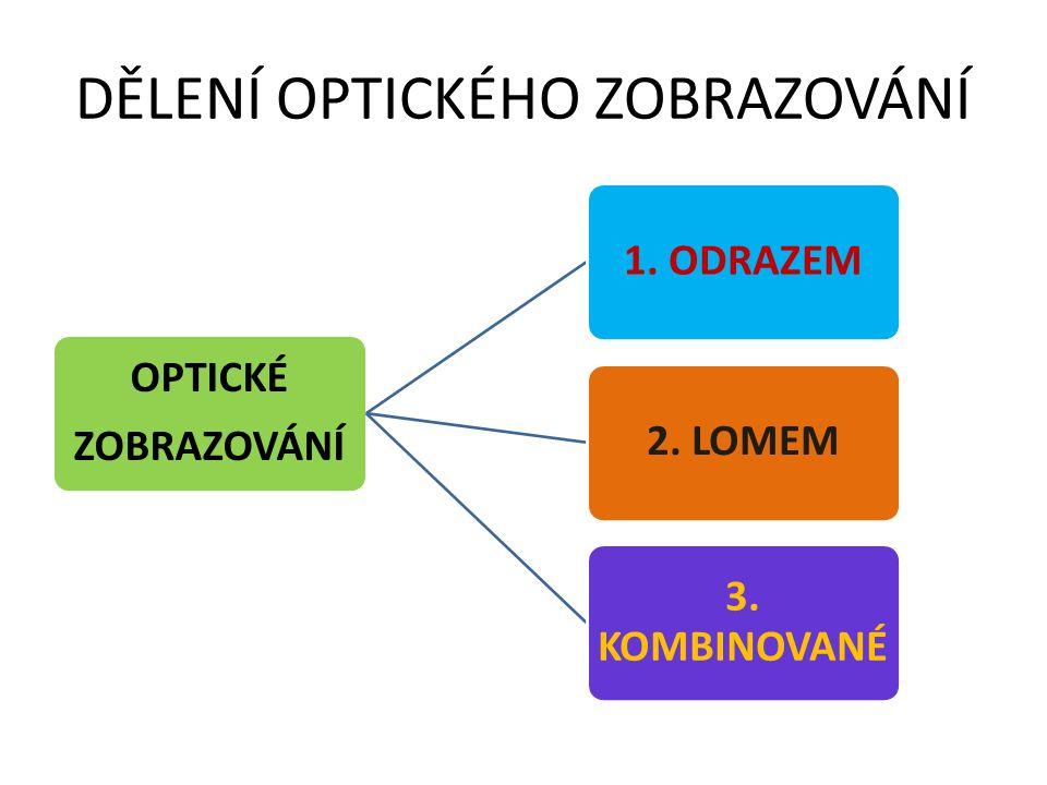 DĚLENÍ OPTICKÉHO ZOBRAZOVÁNÍ OPTICKÉ ZOBRAZOVÁNÍ 1. ODRAZEM2. LOMEM 3. KOMBINOVANÉ