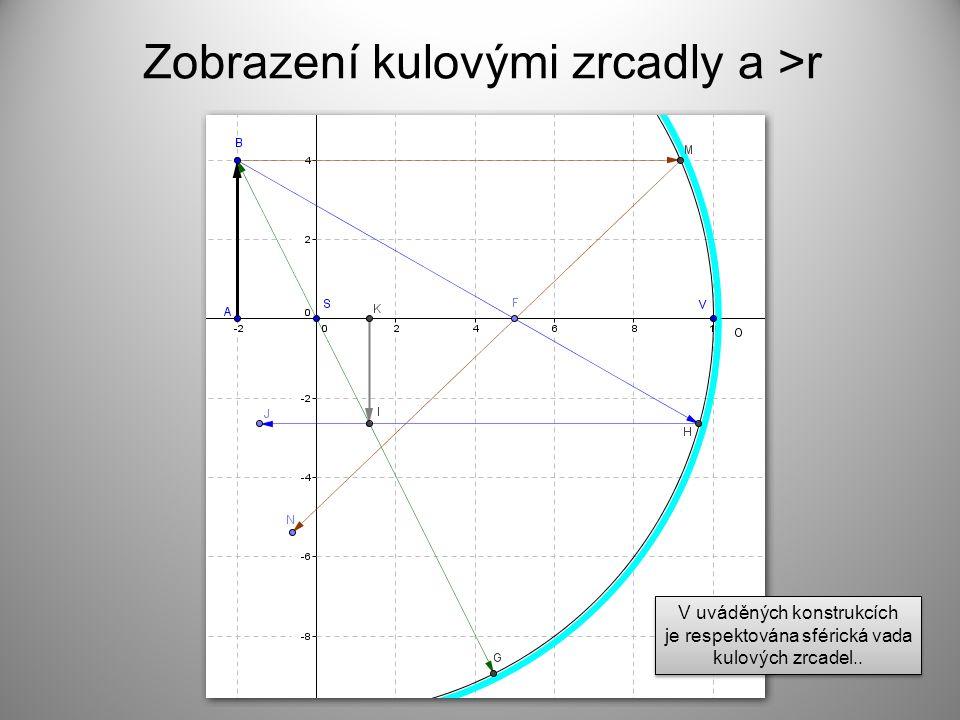 Zobrazení kulovými zrcadly a >r V uváděných konstrukcích je respektována sférická vada kulových zrcadel.. V uváděných konstrukcích je respektována sfé