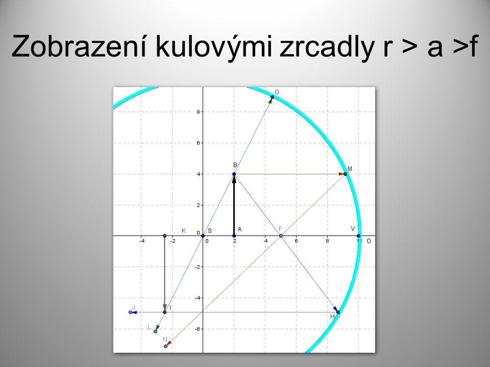 Zobrazení kulovými zrcadly r > a >f