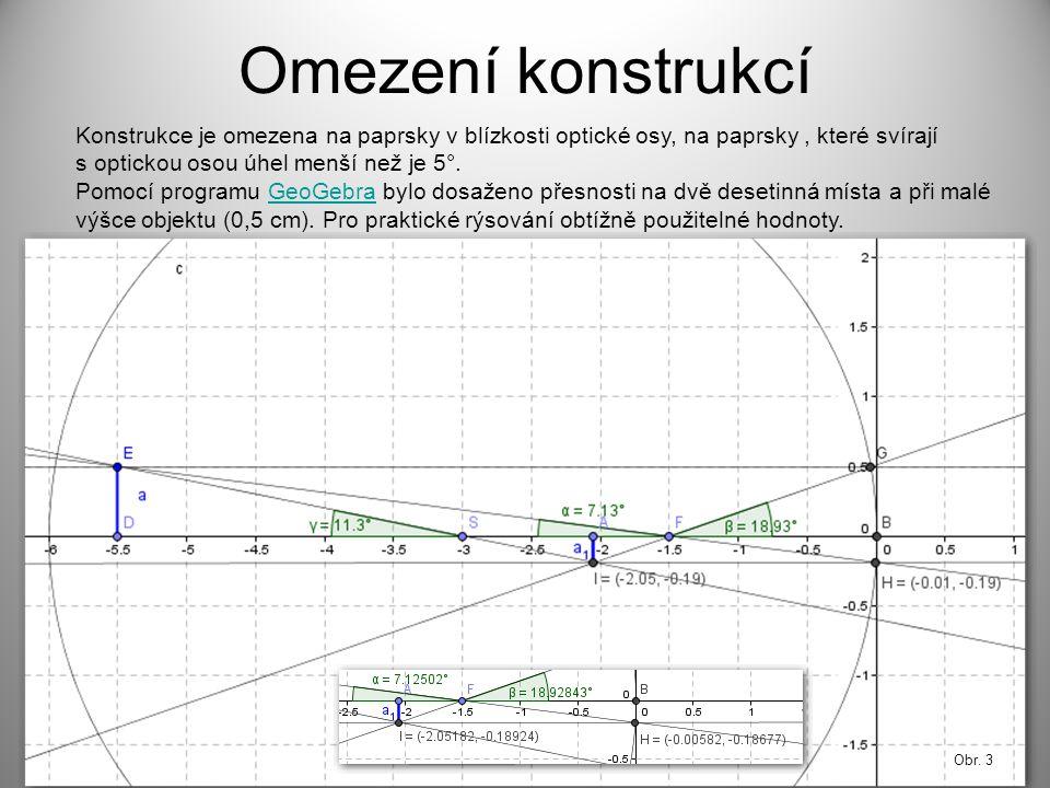 Obr. 3 Omezení konstrukcí Konstrukce je omezena na paprsky v blízkosti optické osy, na paprsky, které svírají s optickou osou úhel menší než je 5°. Po