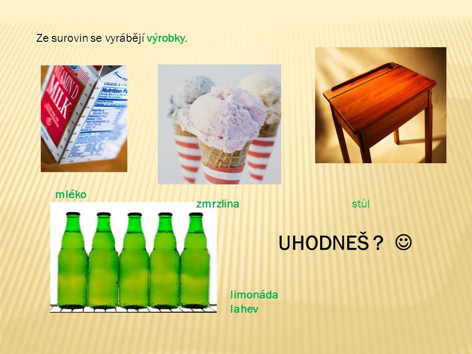 Ze surovin se vyrábějí výrobky. UHODNEŠ ? mléko zmrzlina limonáda lahev stůl
