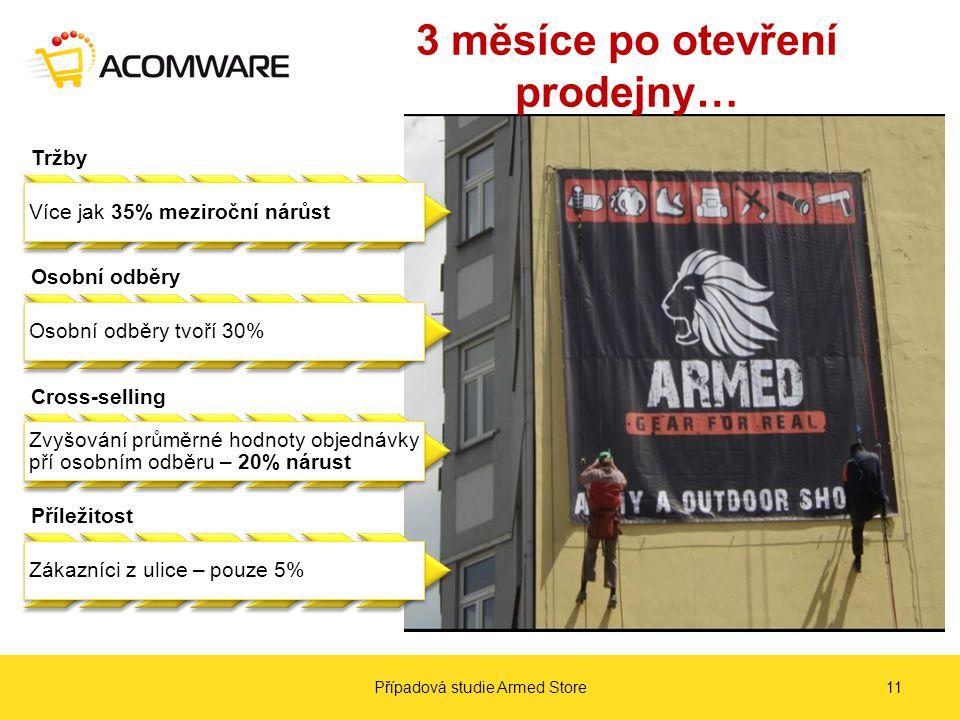 3 měsíce po otevření prodejny… Případová studie Armed Store11 Tržby Více jak 35% meziroční nárůst Osobní odběry Osobní odběry tvoří 30% Cross-selling Zvyšování průměrné hodnoty objednávky pří osobním odběru – 20% nárust Příležitost Zákazníci z ulice – pouze 5%